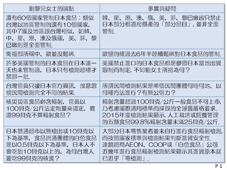 【台湾の今】日本食品輸入規制論争に柿澤未知氏の大きな一石